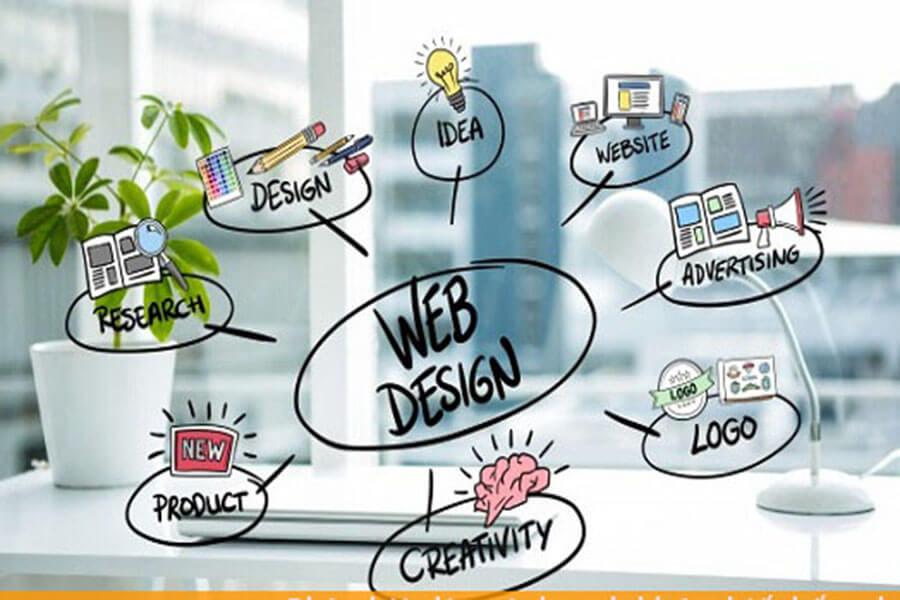 Thiết kế website có nhiều dạng khác nhau