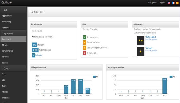 Công cụ tăng lượt truy cập cho website - Otohits.net